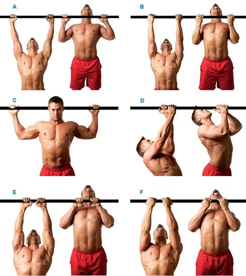 types of pull-ups